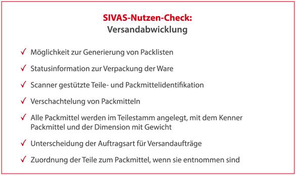 SIVAS Versandabwicklung